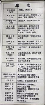 090921-02深大寺絵地図-1年表.JPG